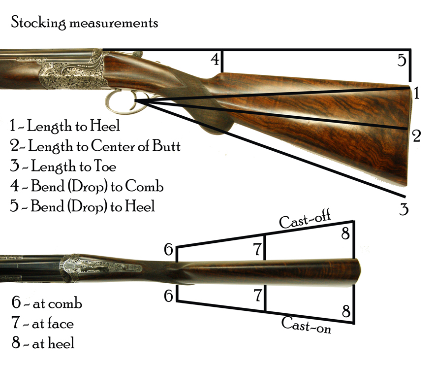 Shotgun stock fit dimensions diagram